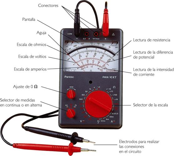 partes del multimetro analogico
